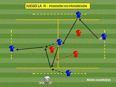 JUEGO TACTICO LA H - POSESION 5X3 PROGRESION