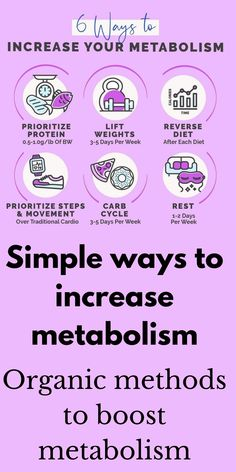 Ways To Boost Metabolism, Metabolism Booster, Normal Body Temperature, Self Motivation, Daily Activities, Mothers, Weight Loss, Organic, Diet
