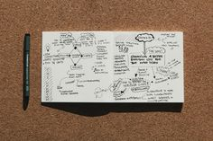 <p>The notebook of Carla Cammilla Hjort, founder and CEO of the Ikea innovation lab Space10</p>