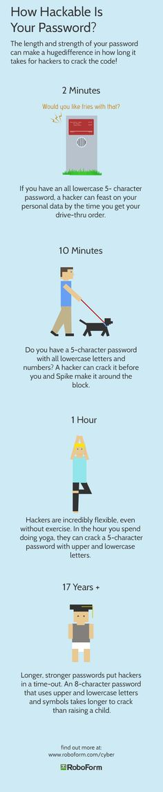 How hackable is your #password? Find out at http://www.roboform.com/cyber and enter for a chance to win an online security software package as well as a $100 Visa gift card! #NCSAM