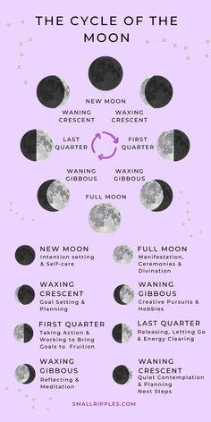 Wiccan Magic, Wiccan Spells, Magick, Ritual Magic, Moon Spells, Witch Spell Book, Witchcraft Spell Books, Wiccan Books, Lunar Magic