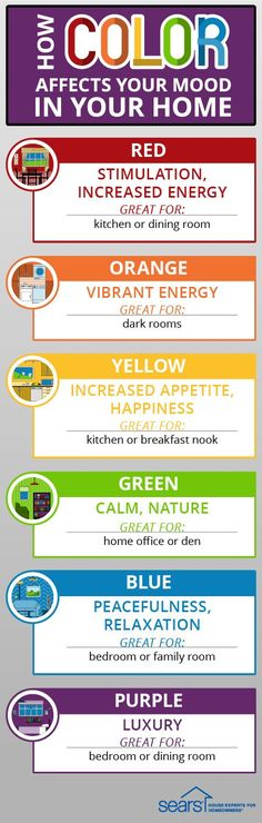 how color affects your mood in your home the colors on your walls in - Bedroom Color Psychology