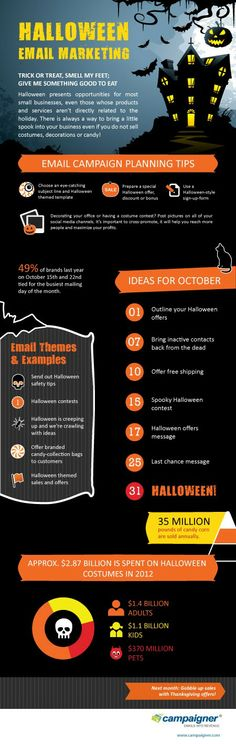 Halloween email #marketing