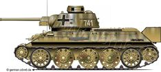 Engines of the Red Army in WW2 - Russian Tanks in Foreign Service - Part 2