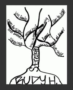 "I can so see doing this with referencing the oaks in scripture...Tree of Strengths. To have clients recognize their strengths. Clients will write their own strengths on the branches of the tree and make their name the ""roots"" of the tree."