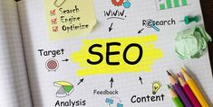 Using the guide for successful search engine marketing. Here are 10 steps that show up on the first page of search engine result page & SEM gets more clicks Digital Marketing Trends, Digital Marketing Strategy, Content Marketing, Online Marketing, Social Media Marketing, Marketing Plan, Affiliate Marketing, Marketing Automation, Marketing Strategies