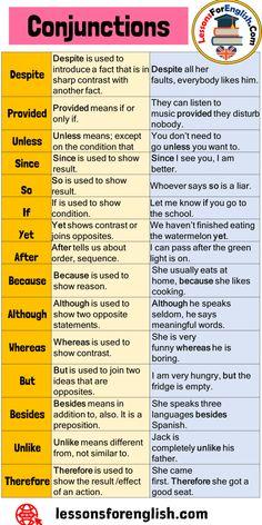 English Grammar Tenses, Teaching English Grammar, English Language Learning, English Phrases, Learn English Words, Essay Writing Skills, English Writing Skills, Writing Words, English Lessons