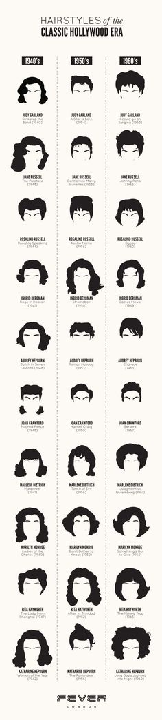 Follow Rent a Stylist http://pinterest.com/rentastylist/ Hairstyles of the Classic Hollywood Era: