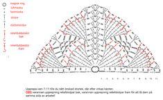 How to Crochet Wave Fan Edging Border Stitch & Crochet Ideas Crochet Shawl Diagram, Crochet Lace Edging, Crochet Blouse, Crochet Poncho, Crochet Scarves, Crochet Clothes, Crochet Stitches, Crochet Hooks, Blackwork Patterns