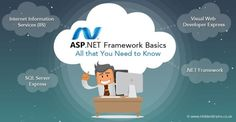 .NET Development Web Application Development, Web Development, Dependency Injection, Net Framework, Need To Know, Web Design, Technology, Open Source, Apps