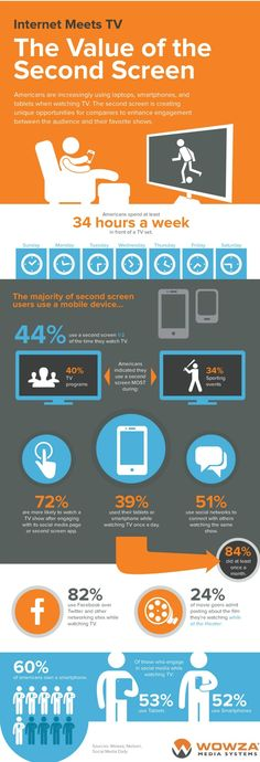 Infographic: Growth of the Second Screen
