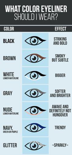Colored eyeliner explained.