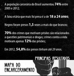 Um relatório divulgado pela Organização das Nações Unidas apresenta um mapa do encarceramento no Brasil, que traça o perfil da terceira maior população carcerária do mundo, com 715.655 presos.