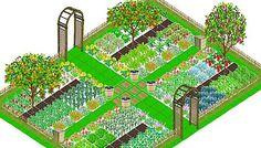 Планировка огорода. 6 главных принципов планировки приусадебного участка. | Красивый Дом и Сад