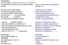 jobs in german - Google Search