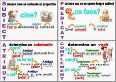 Materiale didactice de 10(zece): Părţile de propoziţie Visual Perceptual Activities, Romanian Language, Scarecrow Crafts, Teacher Supplies, Class Decoration, Learning The Alphabet, Summer Activities For Kids, School Lessons, Kids Education