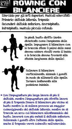 #fitness #salute #fallocorrettamente #benessere #workout