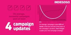 1 of Indiegogo's most important crowdfunding tips is to provide lots of campaign updates