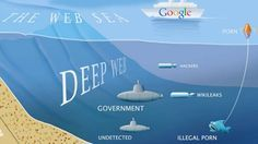 these are the links of deep web darknet websites links, onion links, tor links…