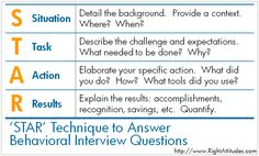 the star technique to answer behavioral interview questions