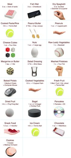 Hershey's Moderation Nation site offers a handy visual to select the right portions for a healthy and balanced meal.