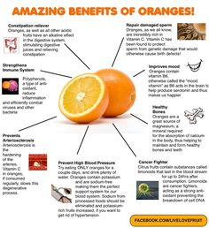 Oranges are a good source of potassium, a mineral that's essential for heart health