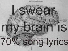 Juro que mi cerebro es 70% canciones Líricas - #Music ♫♪