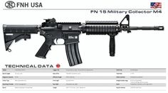 FN USA - FN 15 Military Collector M4Do you want to spend more time shooting and less time loading? Browse our huge selection of mag loaders & speedloaders to get the tool to help you conveniently and comfortably reload your ammo. Give your fingers a rest with help from magazine loaders by trusted brands http://www.amazon.com/shops/raeind