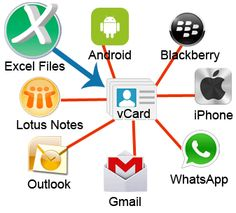 Excel to vCard Converter Program to Export XLSX File Contacts to VCF File
