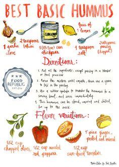 Flavor varieties on basic hummus. Illustrated Guide: Hummus Recipe + 4 Flavors | Food Republic