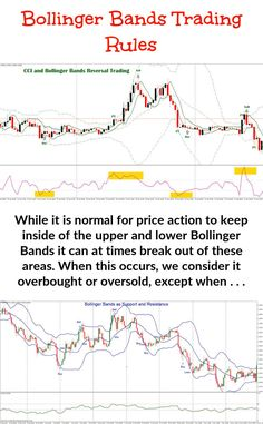 Bollinger band trading focuses on volatility. Knowing how price volatility operates and in what way it is possible to take full advantage of it could very well make a major difference to your profit levels. Bollinger Bands, Stock Charts, Technical Analysis, Trading Strategies, Very Well, Forex Trading, Patterns, Free, Block Prints