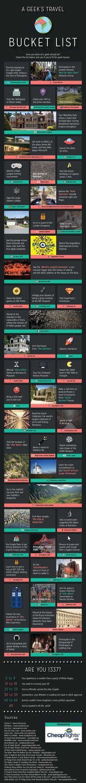 Geek's Traveling Bucket List