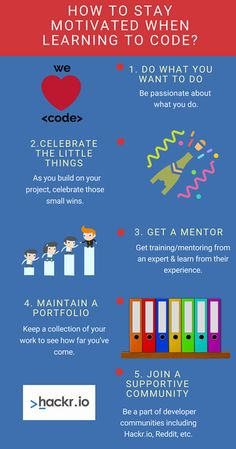 How to stay motivated when learning to code. - C Programming - Ideas of C Programming - How to stay motivated when learning to code. Learn Computer Coding, Learn Computer Science, Computer Technology, Technology Lessons, Computer Programming Languages, Learn Programming, Python Programming, Linux, Teach Yourself Code