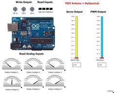 #MyOpenLab The alternative OpenSource and free to Labview. Use it with your #Arduino http://arduino-myopenlab.xyz/