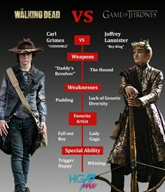 game of thrones death vs harry potter
