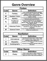 Genre Studies: book suggestions for each genre, posters, activities, links to F