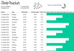 Sleep tracker - part of the habit tracker of Bureau Up - track your sleep and get insight into your average hours of sleep every night Insight, Track, Templates, Digital, Blog, Stencils, Runway, Truck