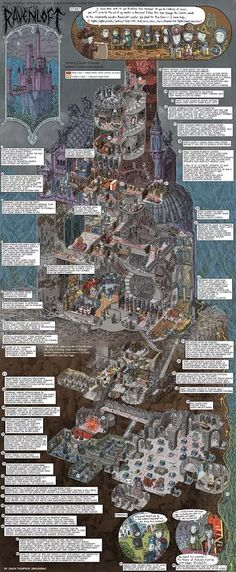 map_ravenloft1
