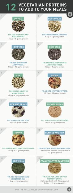 Cheat Sheet - 12 Vegetarian Proteins to Add to Your Meals