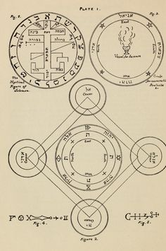 The greater Key of Solomon : including a clear and precise exposition of King Solomon's secret procedure, its mysteries and magic rites : original plates, seals, charms and talismans : translated from the ancient manuscripts in the British Museum, London by Solomon, King of Israel; Mathers, S. L. MacGregor (Samuel Liddell MacGregor), 1854-1918; De Laurence, L. W. (Lauron William), b. 1868 Published 1914 https://ia700608.us.archive.org/BookReader/BookReaderImages.php?zip=/35/items/greater...