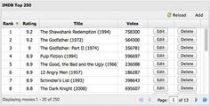 Lots of jQuery Filter and Sort Plugins to help present data sets online in a structured way