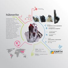 Hübnerite is a rare mineral from the wolframite family and is considered to be one of the principle ores of tungsten. #science #nature #geology #minerals #rocks #infographic #earth #hübnerite #hubnerite #huebnerite