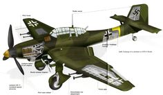 Junkers Ju 87D   Attack on German Aircraft of WWII