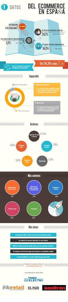 Infografía facil de masticar enfocada al creicimientodel eCommerce en España.  #eCommerce #Comercioelectronico