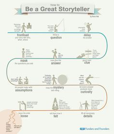 How to be a great #Storyteller. #Infographic