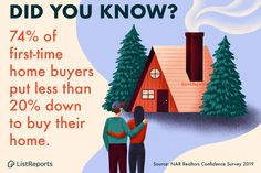 Think you need a big down payment? Most first-time homebuyers don't put down. Let's talk about your options today.we have a lender with tons of options for whatever your situation is Real Estate Information, Real Estate Tips, Real Estate Services, The More You Know, Did You Know, How To Find Out, White Bear Lake, Down Payment, Home Equity