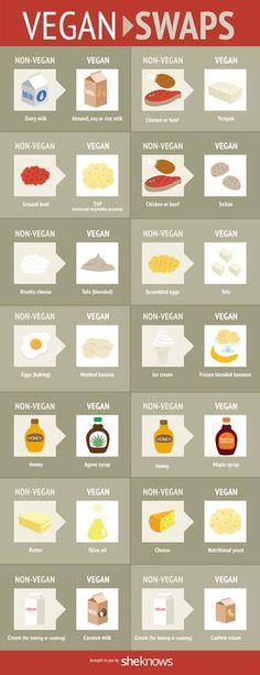14 Simple ingredient swaps for a tasty vegan menu.