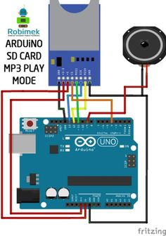 icu ~ Pin en Electrónica ~ Play From SD Card With Arduino: Audio file playback from SD card will tell. Without using any module will play audio files only with SD card reader. Arduino Mp3 Player, Arduino Audio, Arduino Programming, Arduino Bluetooth, Arduino Circuit, Arduino Sensors, Arduino Board, Diy Tech, Raspberry Pi Projects