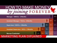 A new Forever Living's Business Opportunity Presentation with Detailed Forever Living's Compensation & Marketing Plan created by Forever Living Products for ...