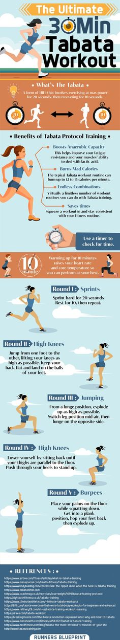Fitness Tabata Workouts for Beginners: 10 Workouts for Fast Weight Loss Tabata Training, Tabata Workouts, Running Workouts, At Home Workouts, Body Workouts, Pilates Workout, Workout Routines, Fitness Workouts, Strength Training